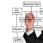 Business Plan o Plan de Negocio para franquicias